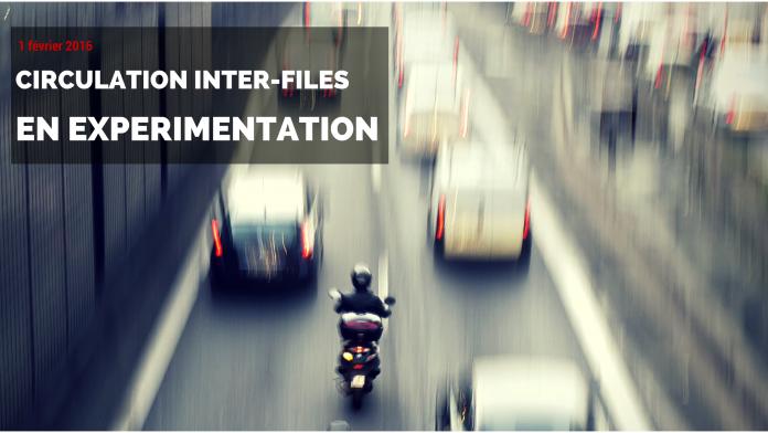 La circulation inter-files