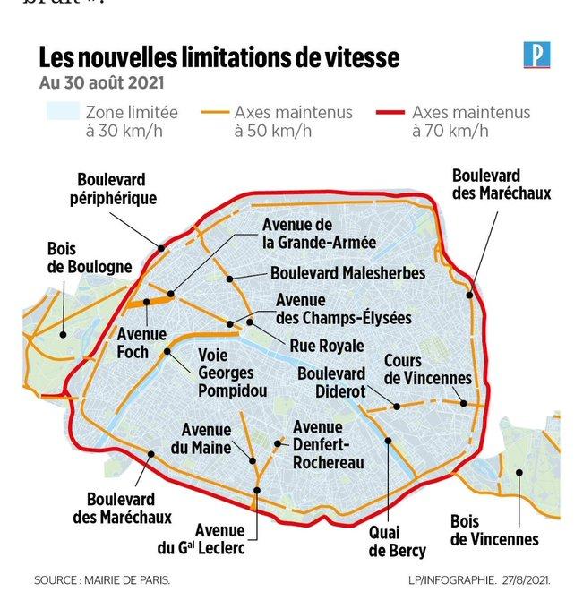 Limitation Paris 30 Le Parisien